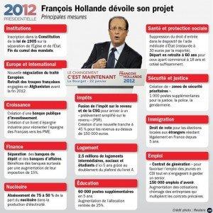 hollandeprogramme2012-300x300 Hollande - politique - livre dans Education