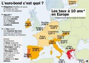 GRECE et EURO... dans Catastrophes aaaaeurocartetaux-300x213