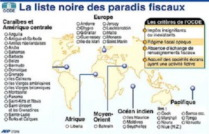 paradisfiscauxliste-300x193 Paradis fiscaux - Evasion des capitaux - dans Finances